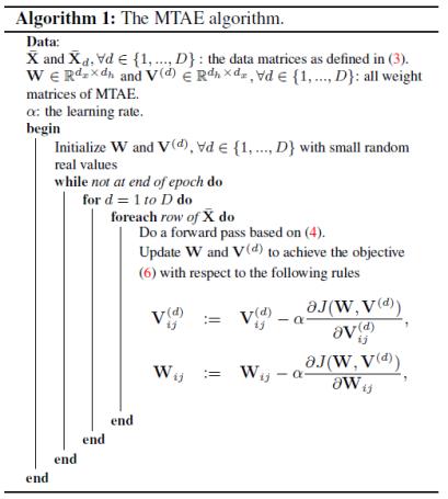 MTAE_algorithm